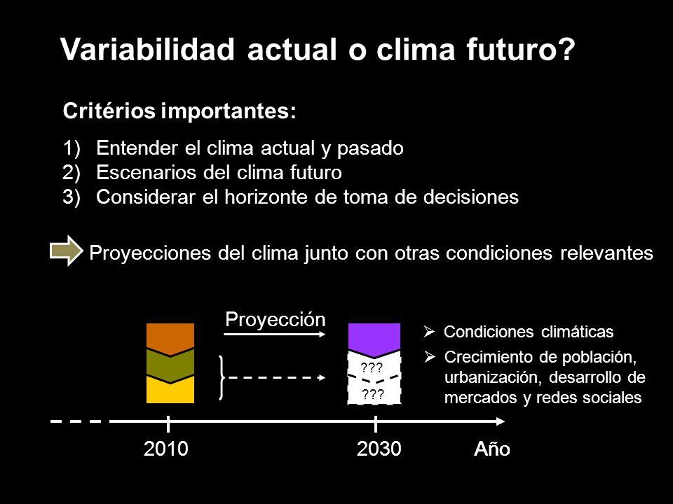 Variabilidad actual o clima futuro