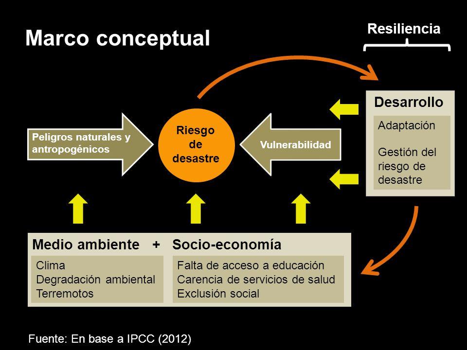 Marco conceptual Resiliencia Medio ambiente + Socio-economía