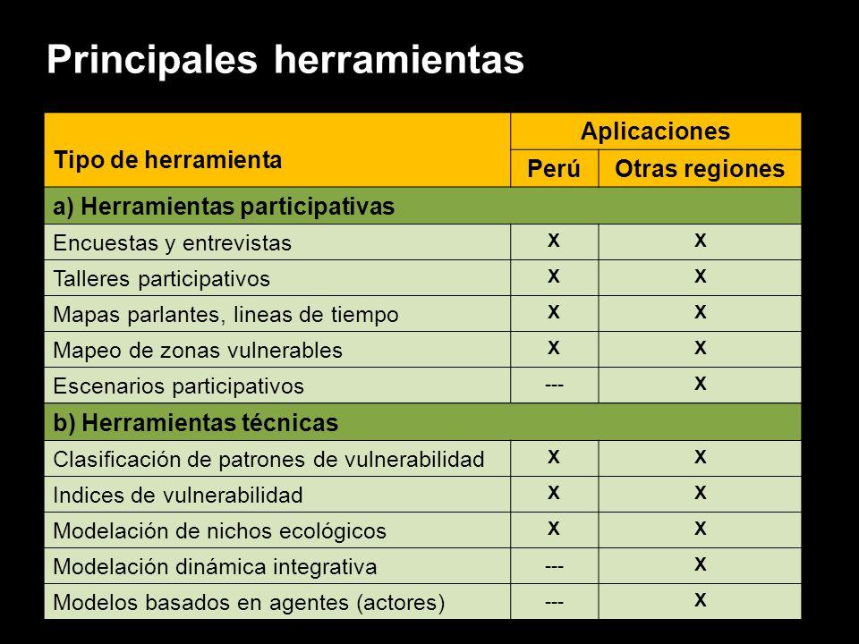 Principales herramientas