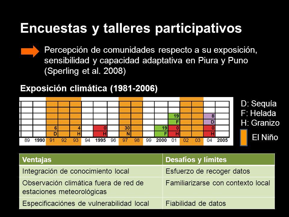 Encuestas y talleres participativos