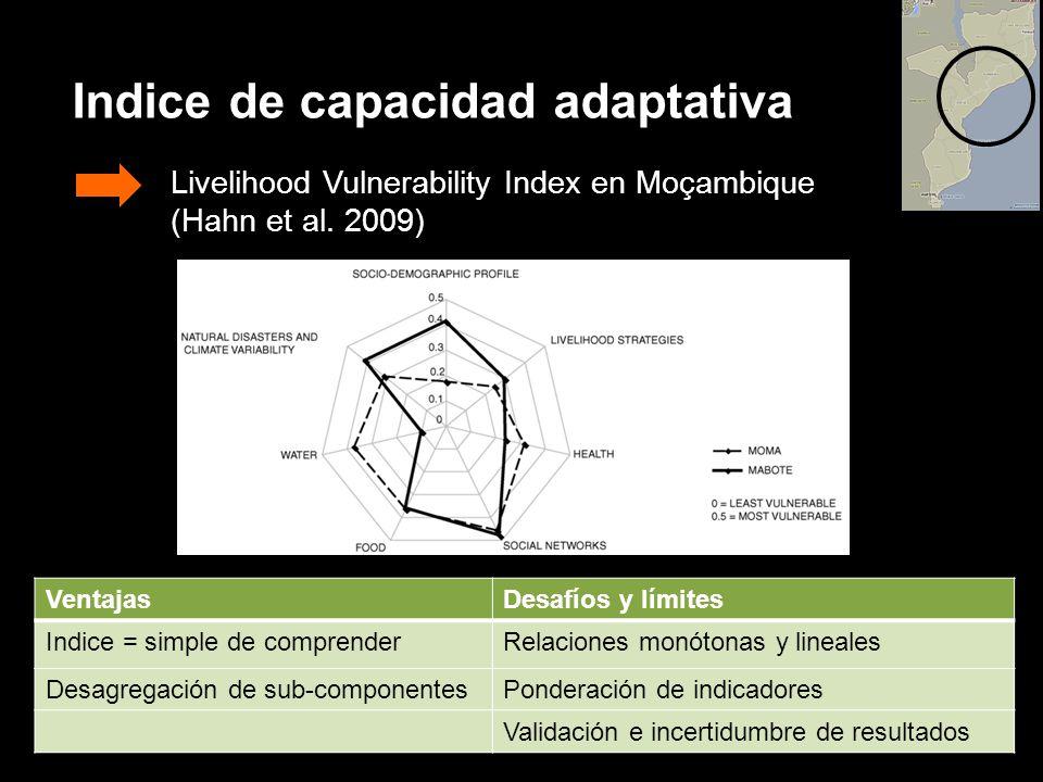 Indice de capacidad adaptativa