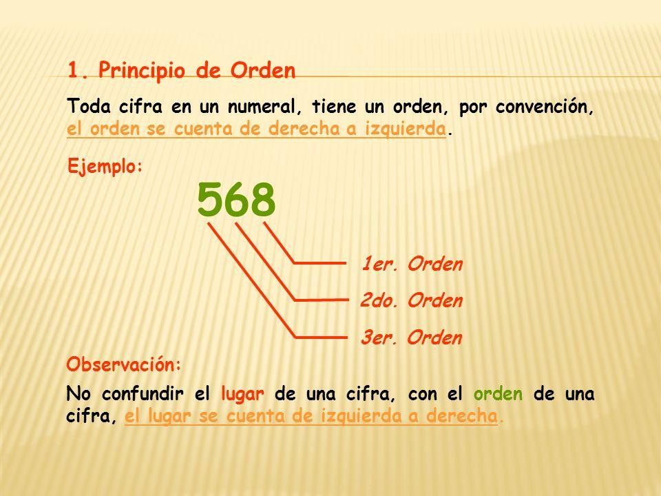 1. Principio de OrdenToda cifra en un numeral, tiene un orden, por convención, el orden se cuenta de derecha a izquierda.