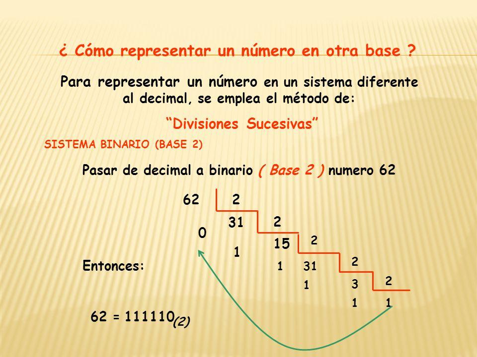 ¿ Cómo representar un número en otra base