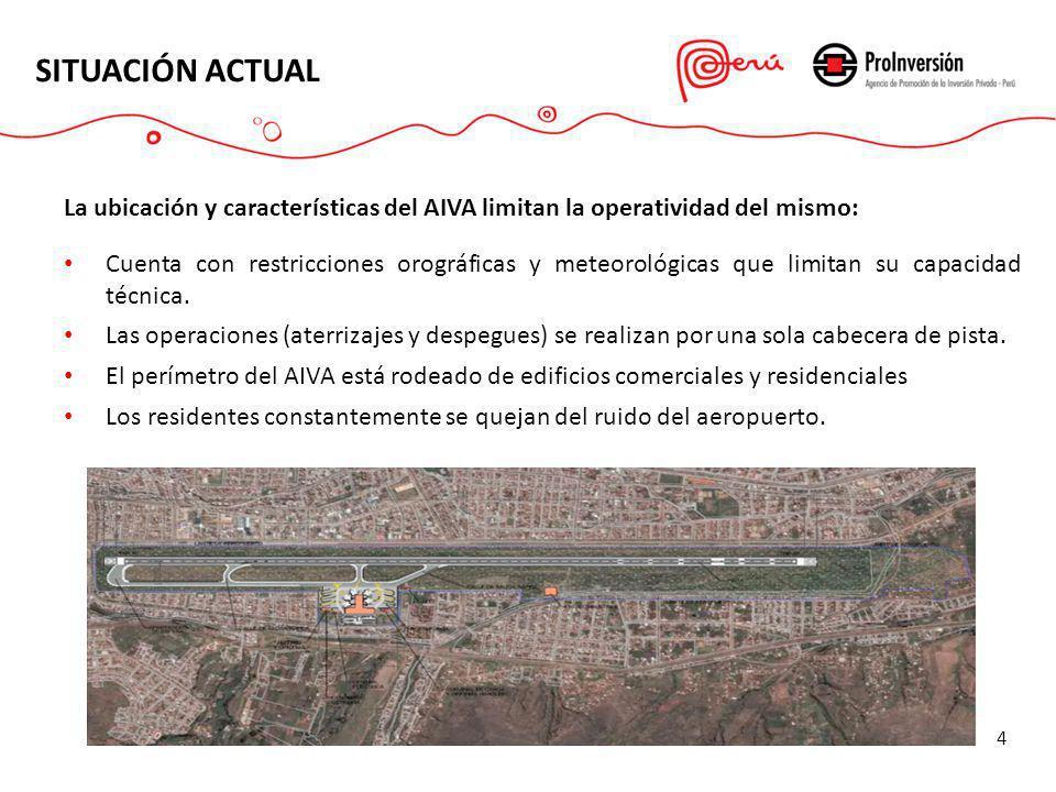 SITUACIÓN ACTUAL La ubicación y características del AIVA limitan la operatividad del mismo: