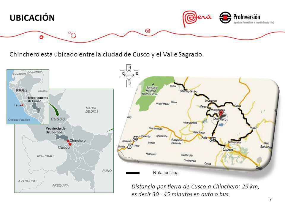 UBICACIÓN Chinchero esta ubicado entre la ciudad de Cusco y el Valle Sagrado. N. E. S. O. Ruta turística.