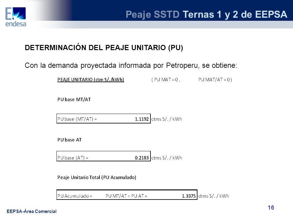 DETERMINACIÓN DEL PEAJE UNITARIO (PU)
