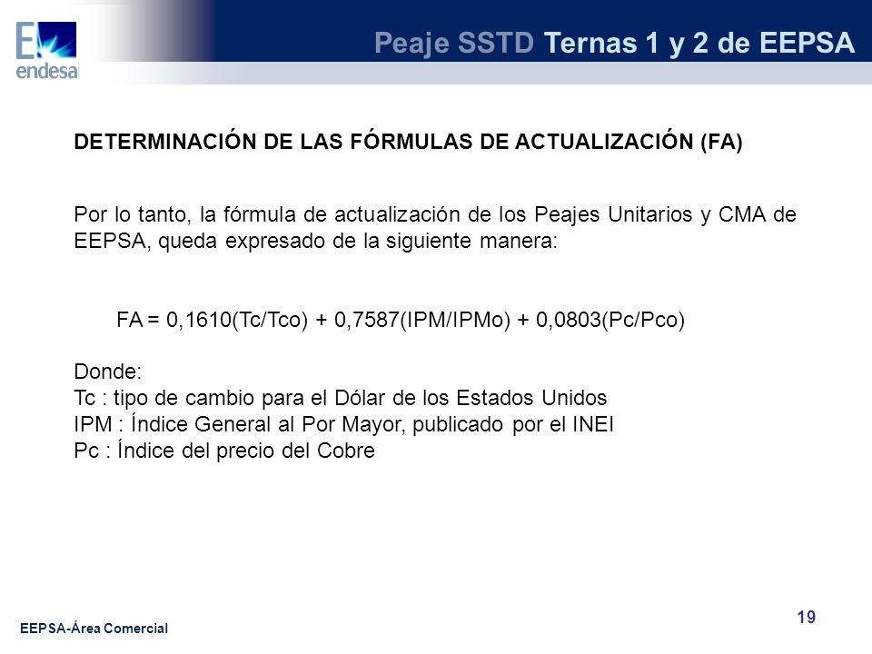 DETERMINACIÓN DE LAS FÓRMULAS DE ACTUALIZACIÓN (FA)