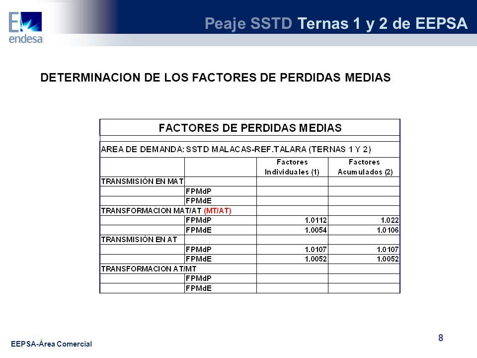 DETERMINACION DE LOS FACTORES DE PERDIDAS MEDIAS