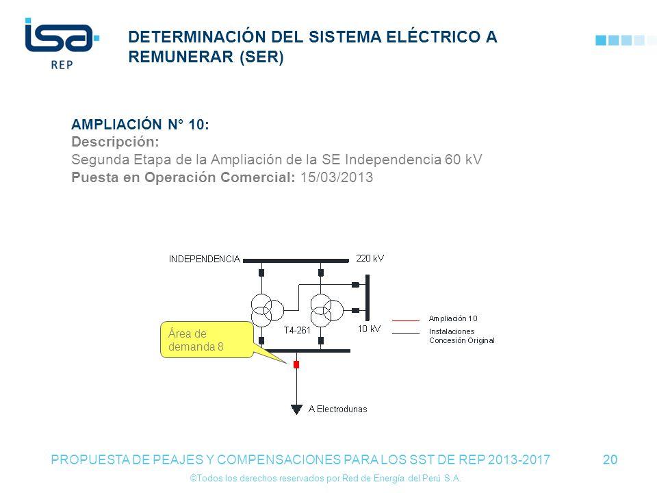 DETERMINACIÓN DEL SISTEMA ELÉCTRICO A REMUNERAR (SER)