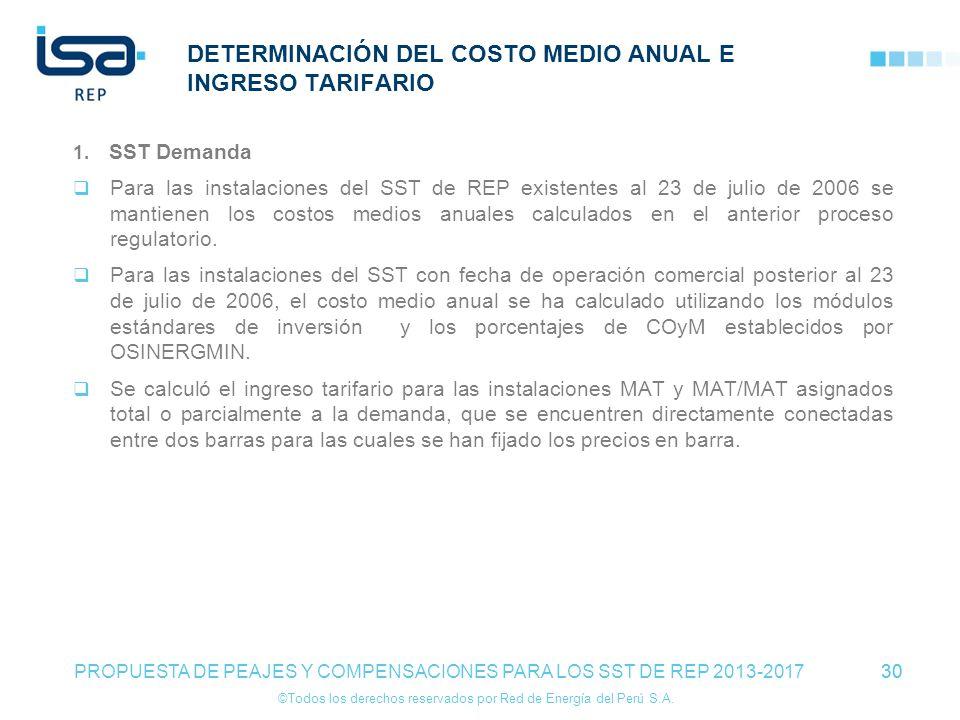 DETERMINACIÓN DEL COSTO MEDIO ANUAL E INGRESO TARIFARIO