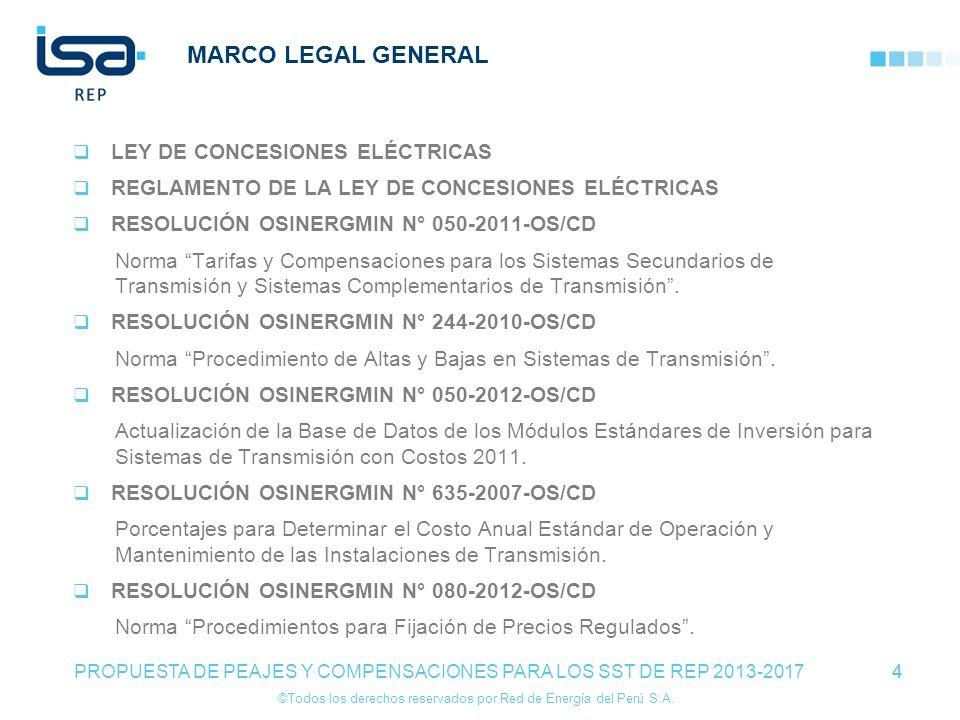 MARCO LEGAL GENERAL LEY DE CONCESIONES ELÉCTRICAS