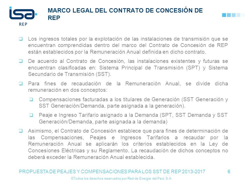 MARCO LEGAL DEL CONTRATO DE CONCESIÓN DE REP