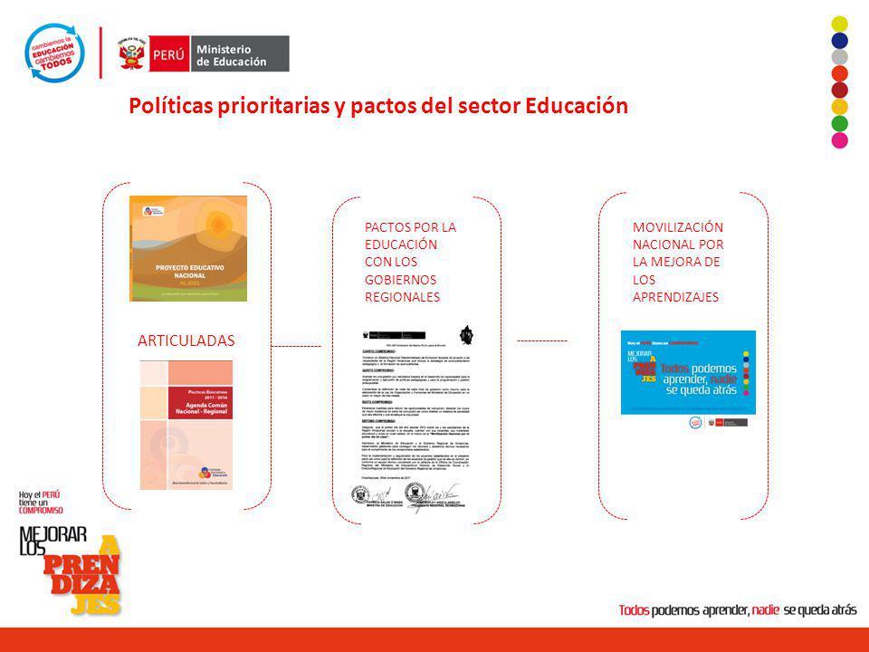 Políticas prioritarias y pactos del sector Educación