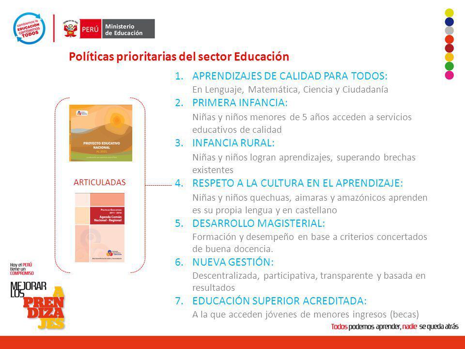 Políticas prioritarias del sector Educación