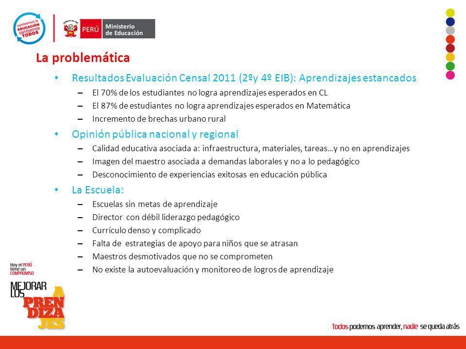 La problemática Resultados Evaluación Censal 2011 (2ºy 4º EIB): Aprendizajes estancados.