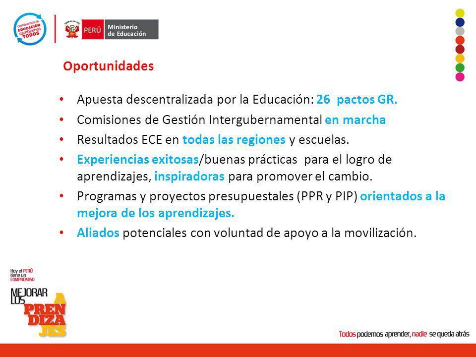 Oportunidades Apuesta descentralizada por la Educación: 26 pactos GR.