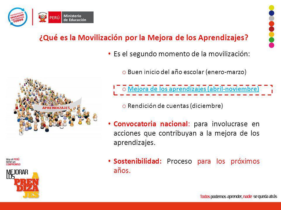 ¿Qué es la Movilización por la Mejora de los Aprendizajes