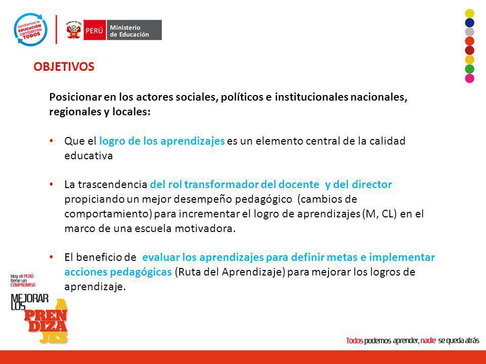OBJETIVOS Posicionar en los actores sociales, políticos e institucionales nacionales, regionales y locales: