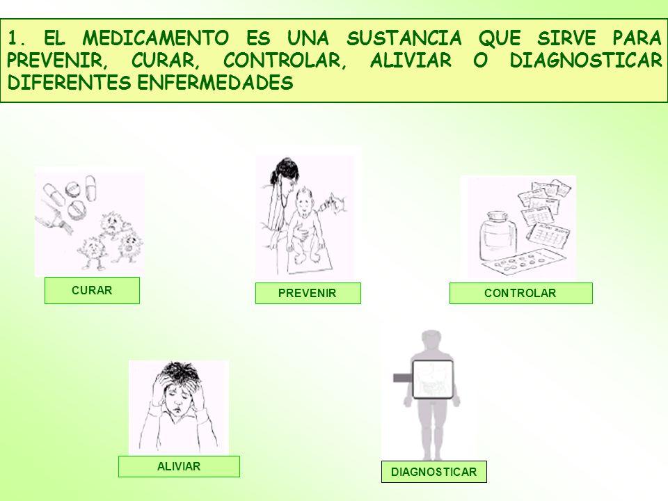 1. EL MEDICAMENTO ES UNA SUSTANCIA QUE SIRVE PARA PREVENIR, CURAR, CONTROLAR, ALIVIAR O DIAGNOSTICAR DIFERENTES ENFERMEDADES