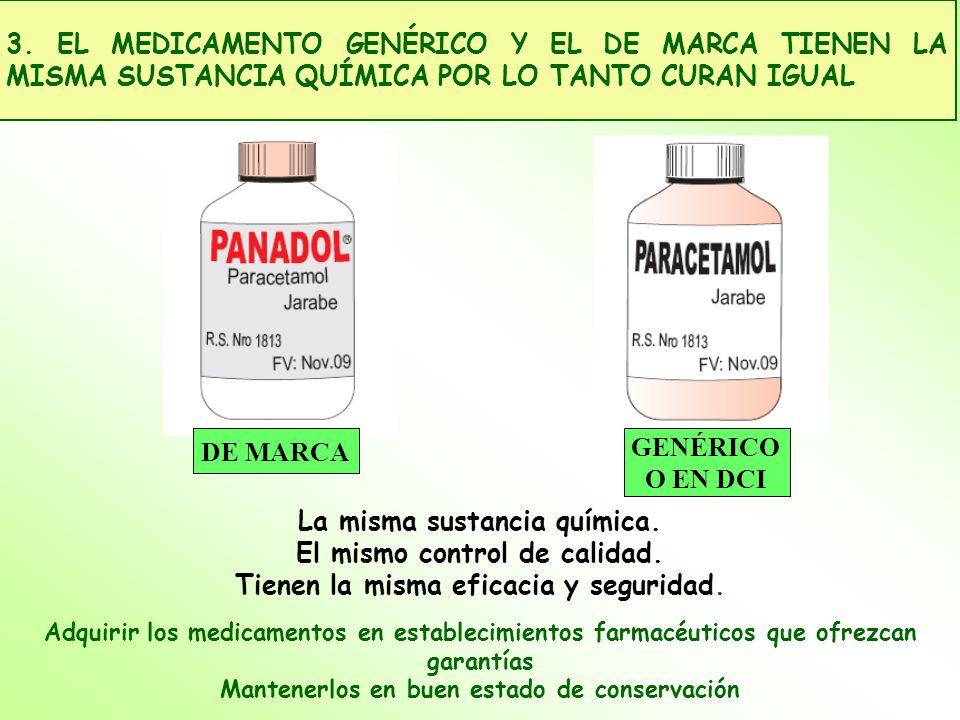 3. EL MEDICAMENTO GENÉRICO Y EL DE MARCA TIENEN LA MISMA SUSTANCIA QUÍMICA POR LO TANTO CURAN IGUAL