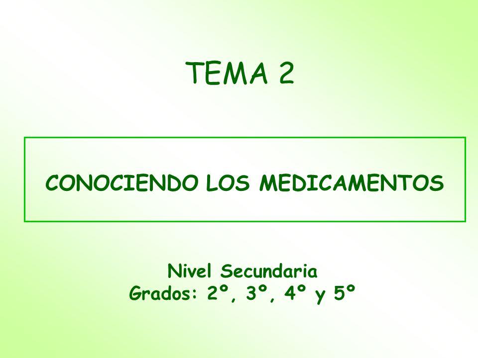 CONOCIENDO LOS MEDICAMENTOS