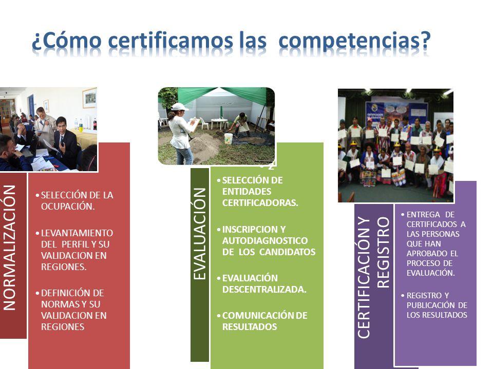 ¿Cómo certificamos las competencias