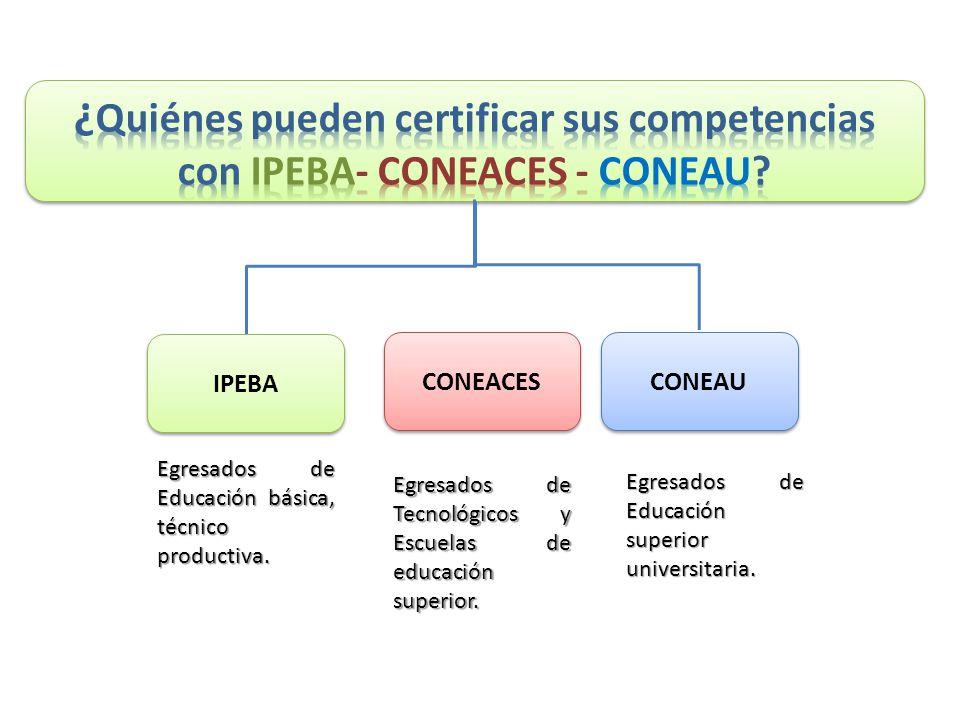 ¿Quiénes pueden certificar sus competencias con IPEBA- CONEACES - CONEAU