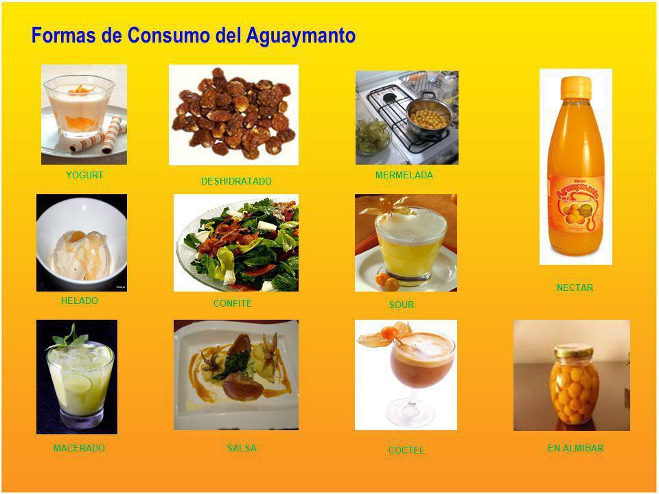 Formas de Consumo del Aguaymanto