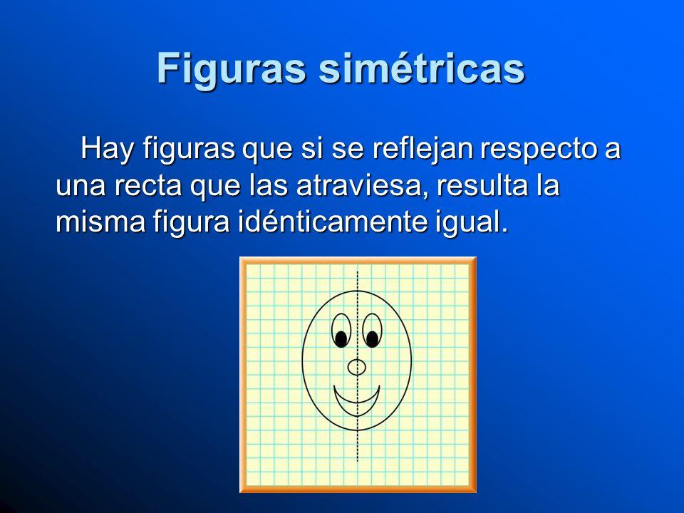 Figuras simétricas Hay figuras que si se reflejan respecto a una recta que las atraviesa, resulta la misma figura idénticamente igual.