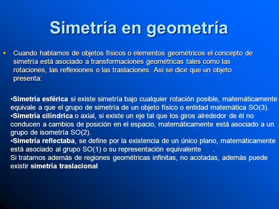 Simetría en geometría