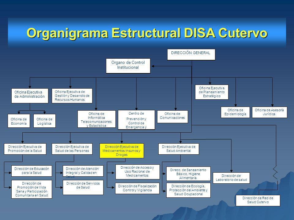 Organigrama Estructural DISA Cutervo
