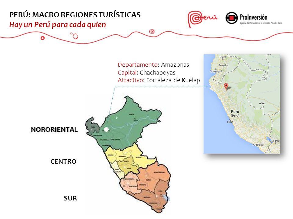 PERÚ: MACRO REGIONES TURÍSTICAS Hay un Perú para cada quien