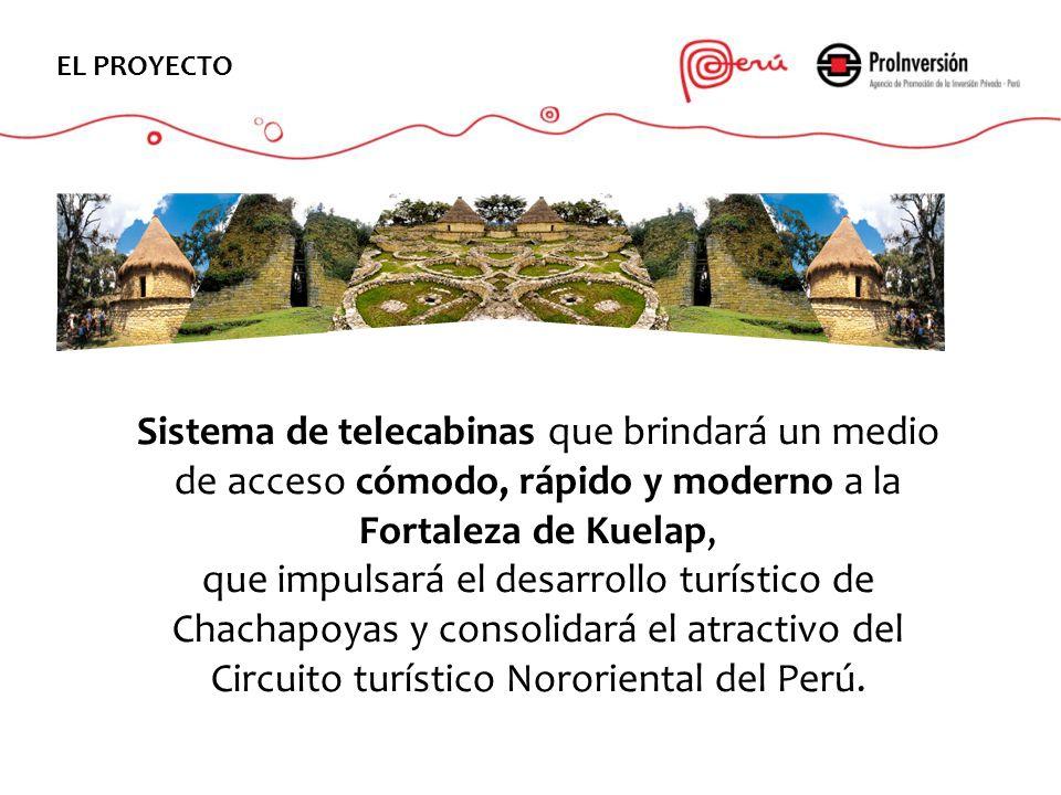 EL PROYECTO Sistema de telecabinas que brindará un medio de acceso cómodo, rápido y moderno a la Fortaleza de Kuelap,