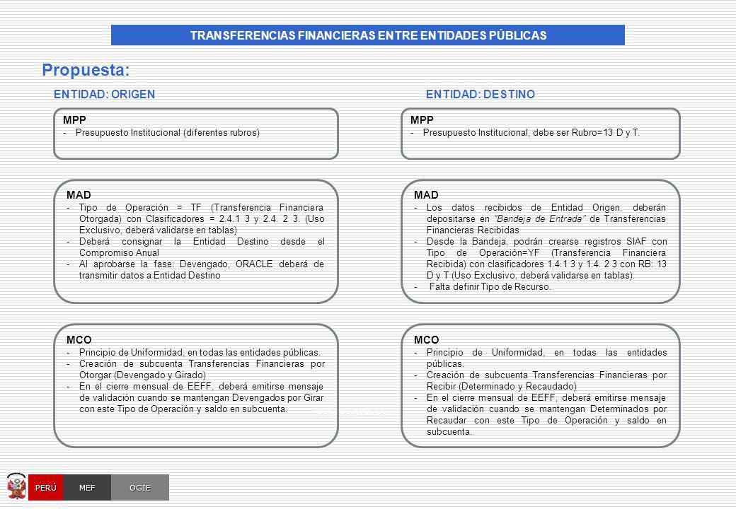 TRANSFERENCIAS FINANCIERAS ENTRE ENTIDADES PÚBLICAS