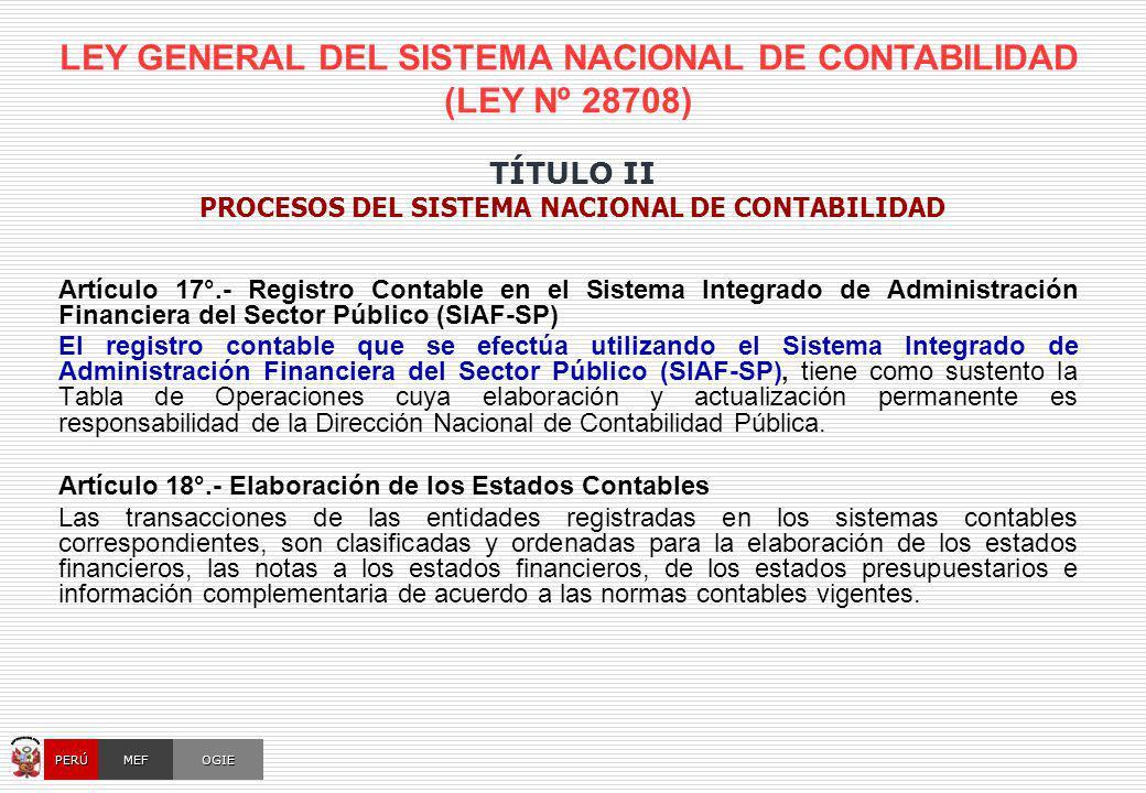 LEY GENERAL DEL SISTEMA NACIONAL DE CONTABILIDAD (LEY Nº 28708)