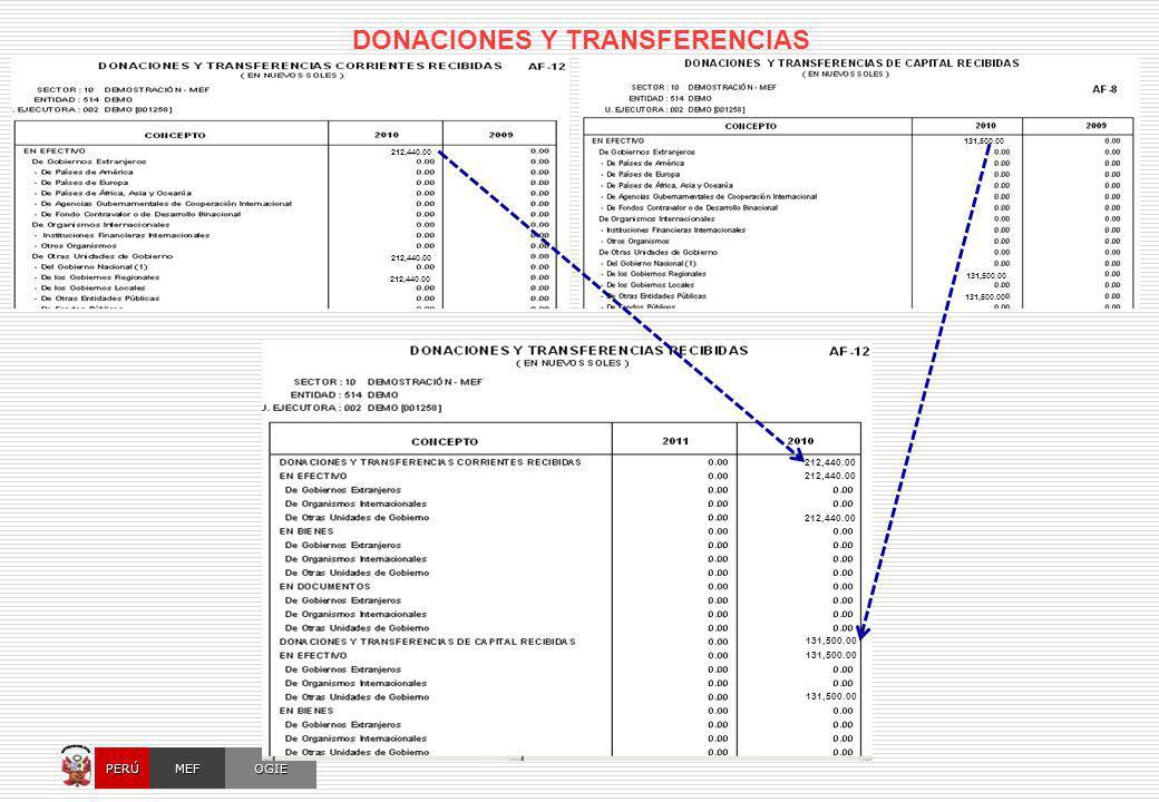 DONACIONES Y TRANSFERENCIAS - RECIBIDAS Y ENTREGDAS -