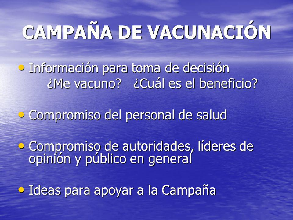 CAMPAÑA DE VACUNACIÓN Información para toma de decisión