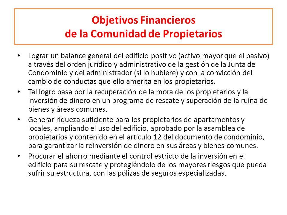 Objetivos Financieros de la Comunidad de Propietarios