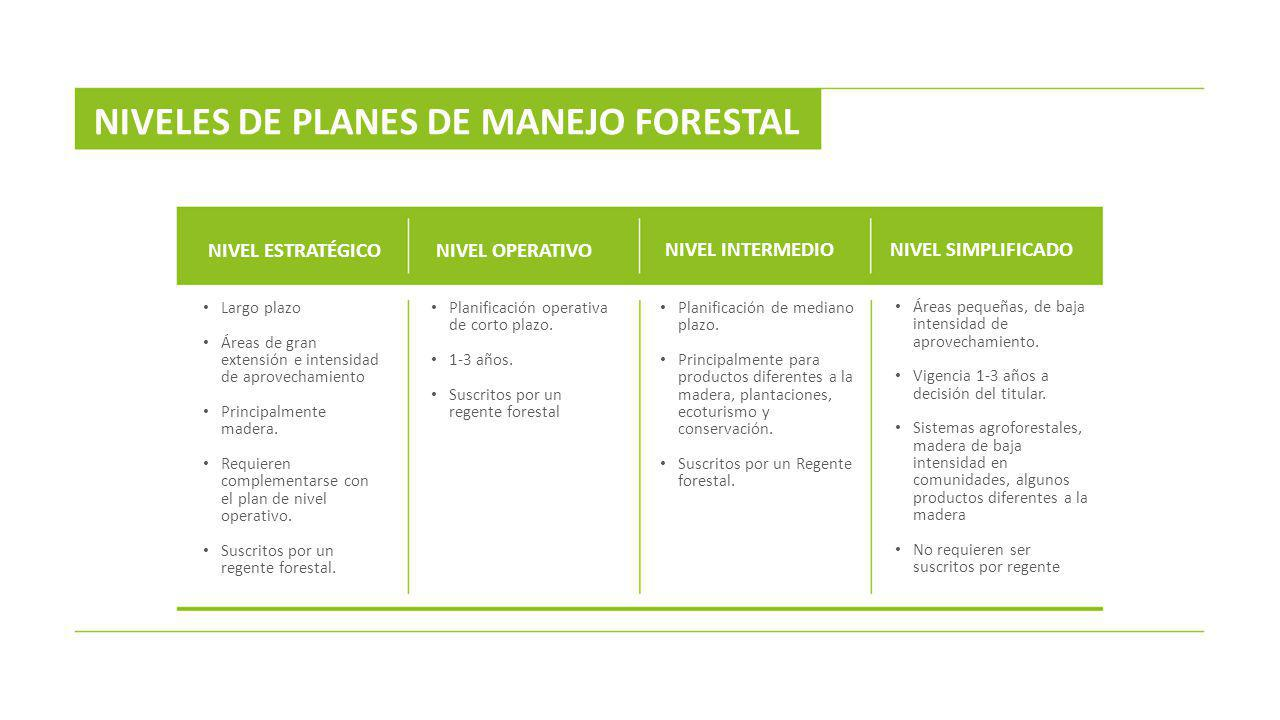 NIVELES DE PLANES DE MANEJO FORESTAL