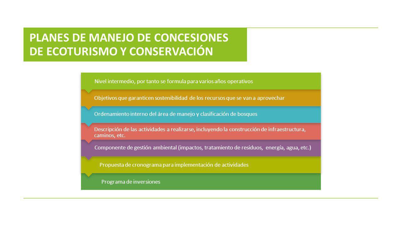 PLANES DE MANEJO DE CONCESIONES DE ECOTURISMO Y CONSERVACIÓN