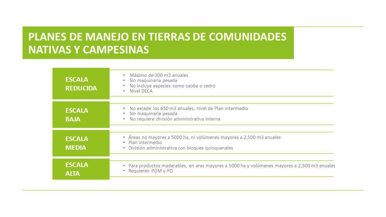 PLANES DE MANEJO EN TIERRAS DE COMUNIDADES NATIVAS Y CAMPESINAS