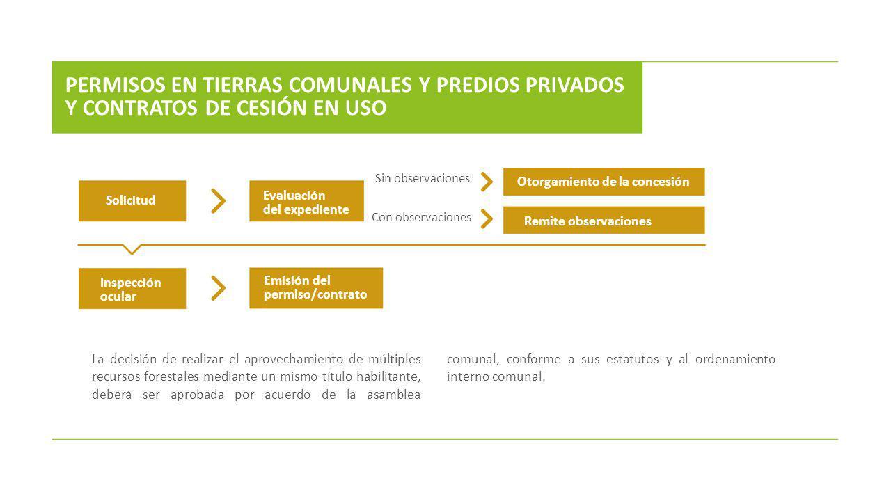 PERMISOS EN TIERRAS COMUNALES Y PREDIOS PRIVADOS