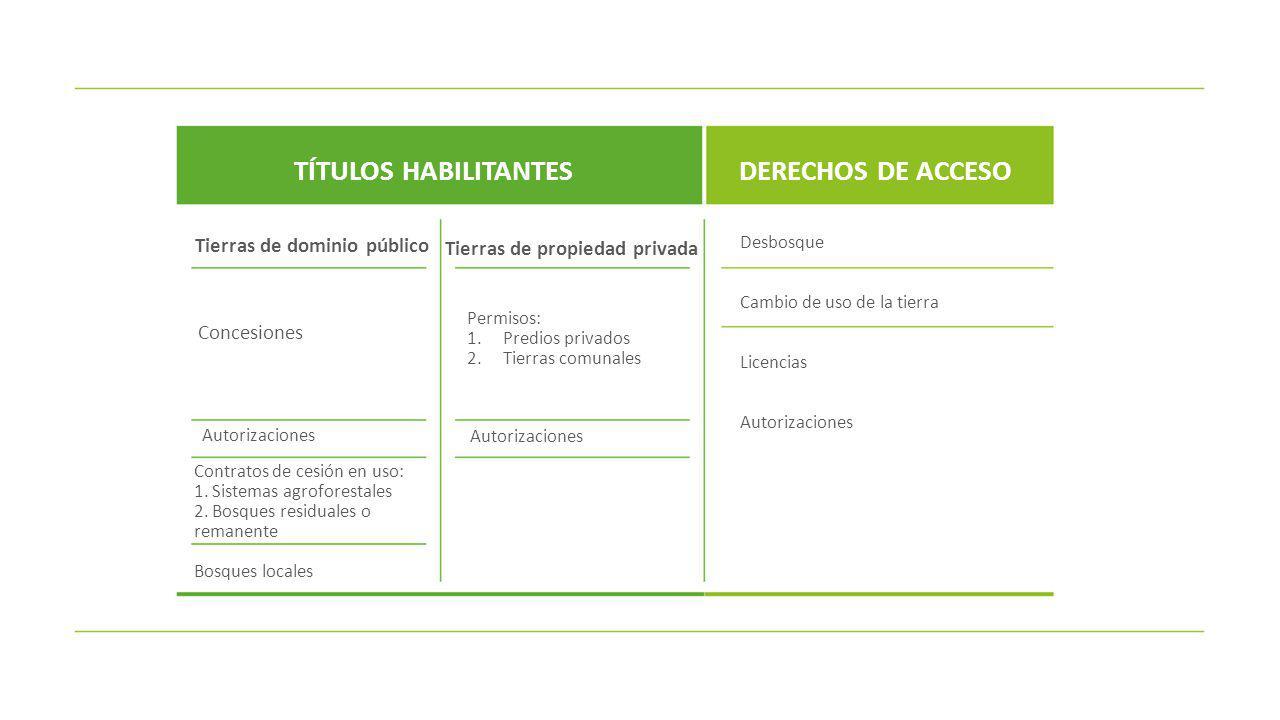 Tierras de dominio público Tierras de propiedad privada