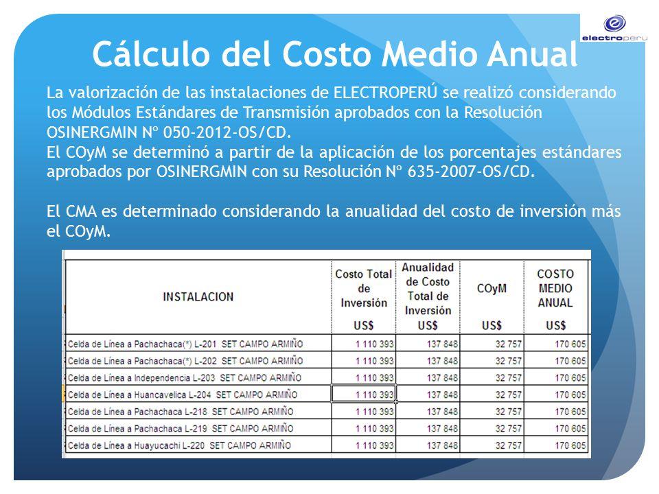 Cálculo del Costo Medio Anual