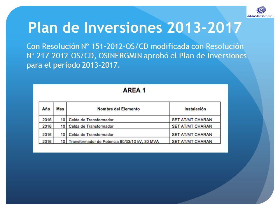 Plan de Inversiones 2013-2017