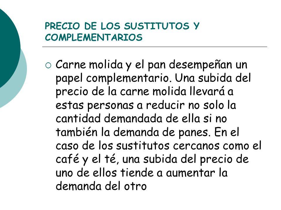 PRECIO DE LOS SUSTITUTOS Y COMPLEMENTARIOS