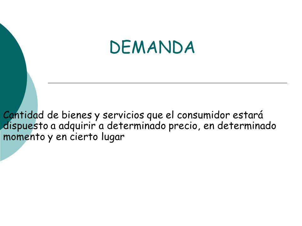 DEMANDACantidad de bienes y servicios que el consumidor estará dispuesto a adquirir a determinado precio, en determinado momento y en cierto lugar.