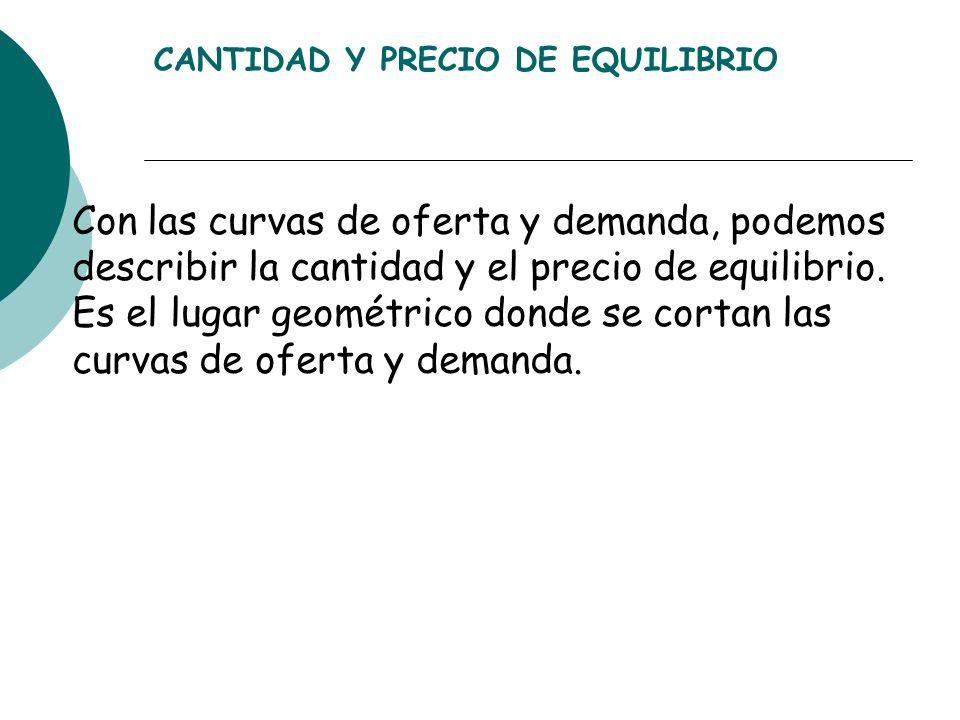CANTIDAD Y PRECIO DE EQUILIBRIO