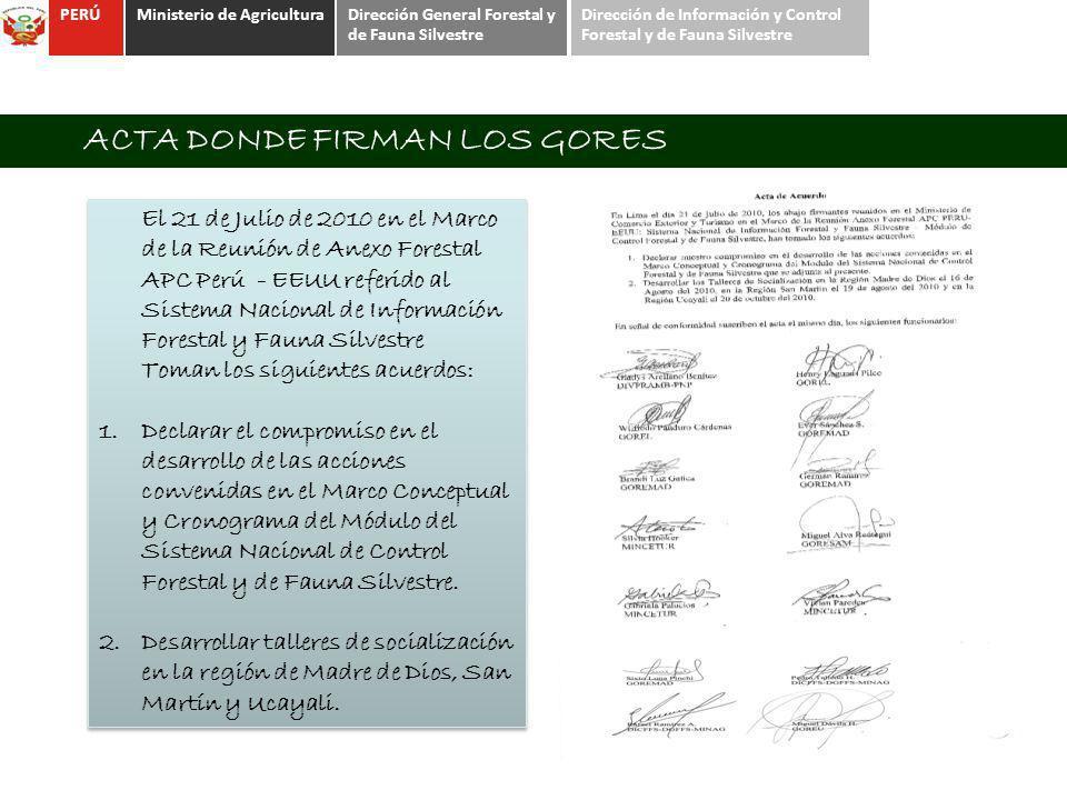 ACTA DONDE FIRMAN LOS GORES