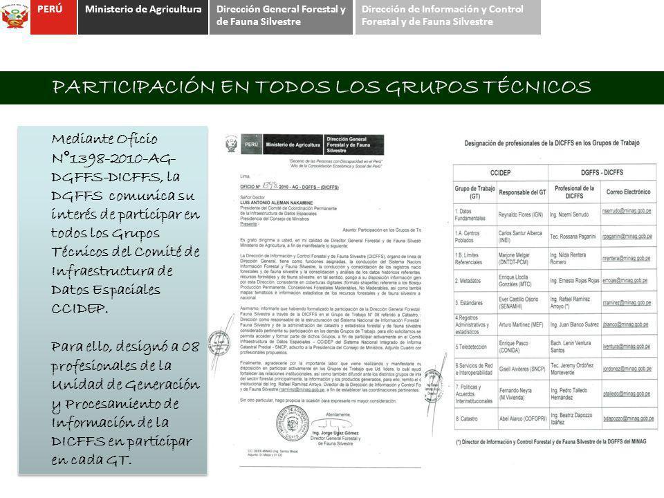 PARTICIPACIÓN EN TODOS LOS GRUPOS TÉCNICOS